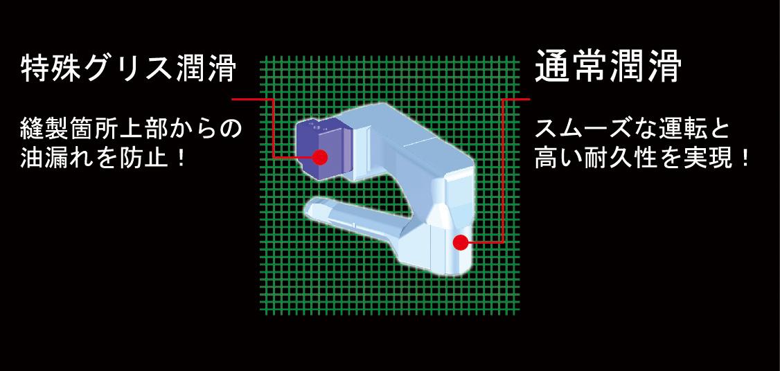 FD-62DRY_Hybrid潤滑_J@3x-80.jpg