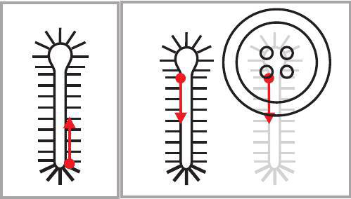 AMFReece_ES505_用途と縫製パターン.jpeg
