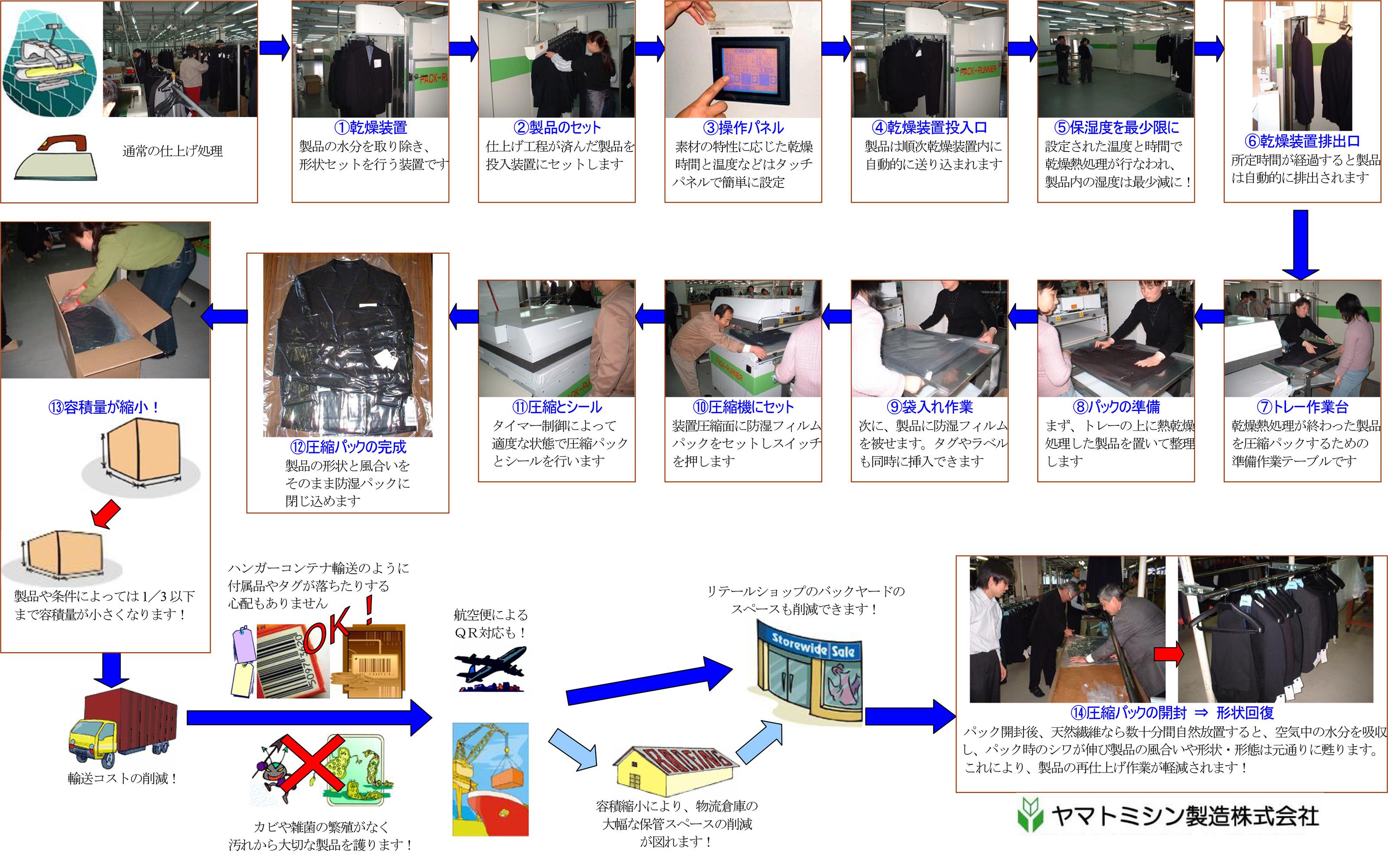 pack_runner_outline_j.jpg