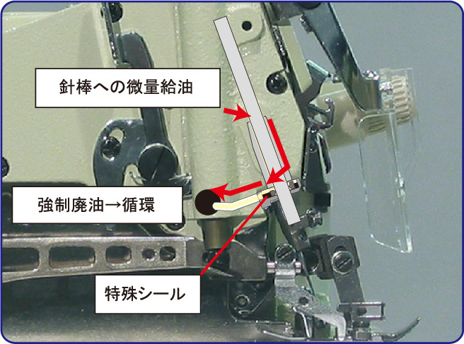 Z7000SD-8_NonStain実物@3x-80.jpg